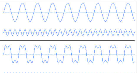 I think sine wave is diagnostic whereas square wave is the killer